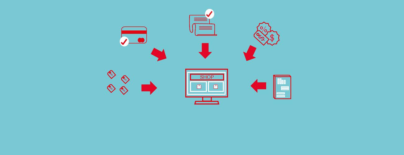 ¿Qué es el Ecommerce? Lo que debes saber para crear tu tienda online